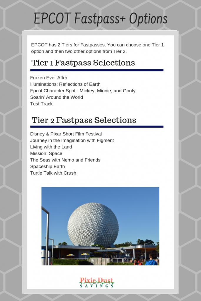 Disney World Fastpass Tiers