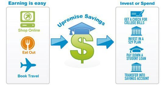 infographic showing how upromise works